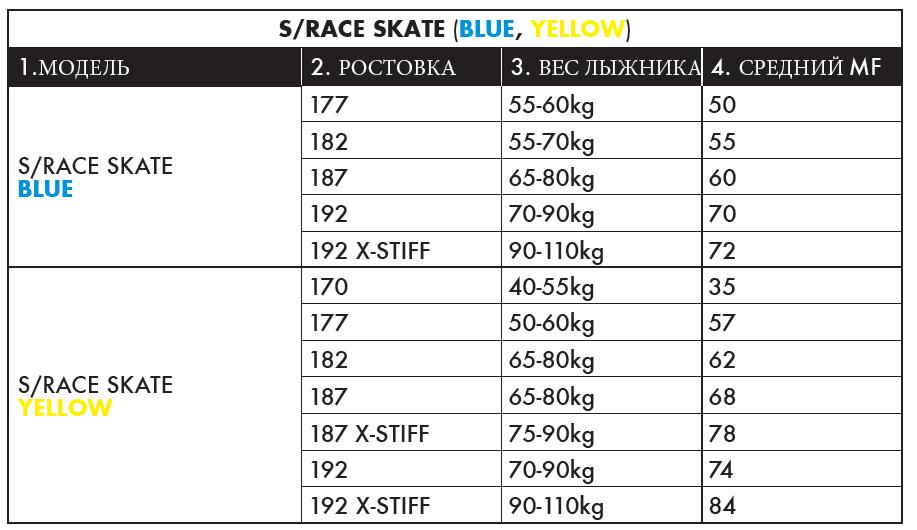 Предзаказ на цеховые лыжи Salomon S Lab